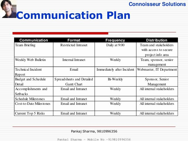 Communication Management Plan Template Inspirational Project Munication Plan