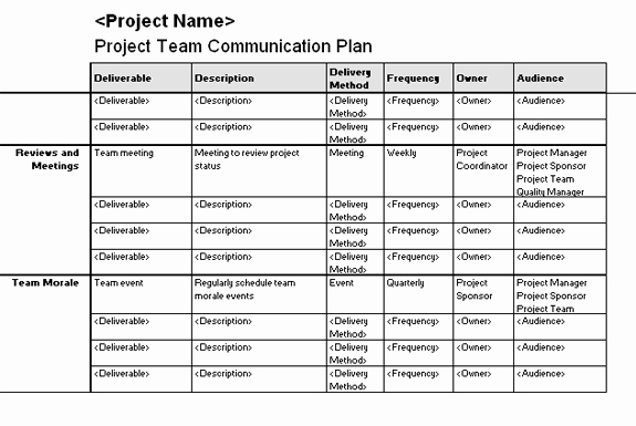Communication Management Plan Template Lovely Project Team Munication Plan Template for Excel 2003