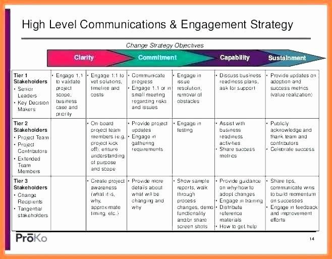 Communication Plan Template Excel Elegant Munication Plan Template Excel Stakeholder Matrix