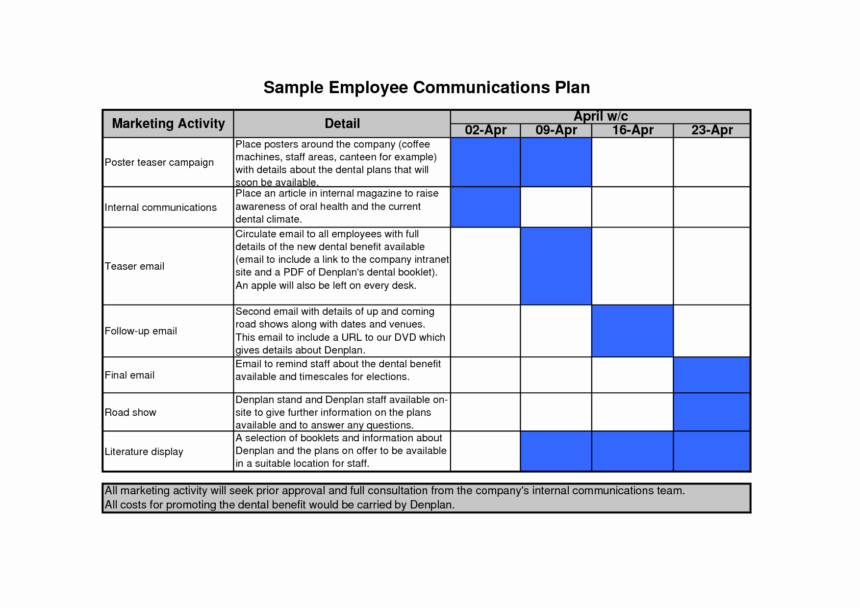 Communication Plan Template Excel Elegant Munication Plan Template