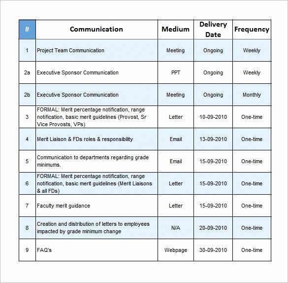 Communication Plan Template Excel Inspirational Munication Proposal Template Munication Plan
