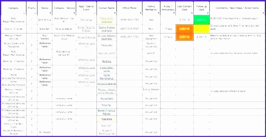 Communication Plan Template Excel Inspirational Project Team Munication Plan Template – Arabnormafo