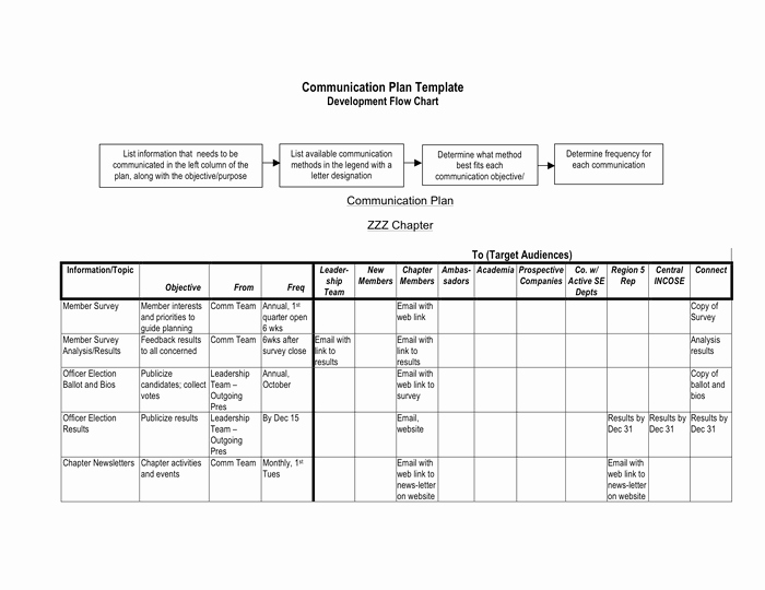 Communications Plan Template Word Lovely Munication Plan Template In Word and Pdf formats