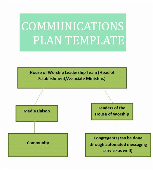 Communications Plan Template Word Luxury 27 Plan Templates