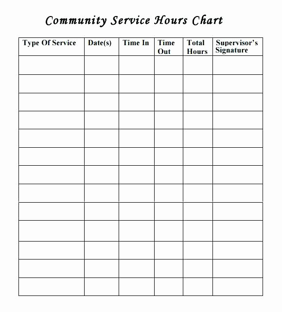Community Service Timesheet Template Awesome I Owe You Template Unique Worksheet Templates Annuity