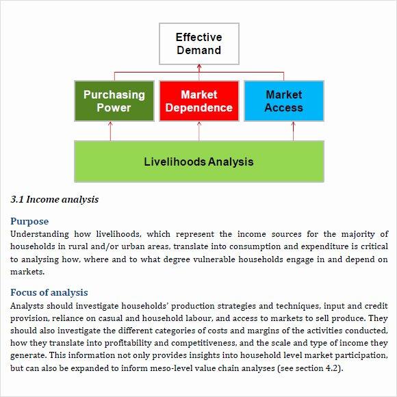 Comparative Market Analysis Template Elegant Real Estate Market Analysis Template 7 Free Samples