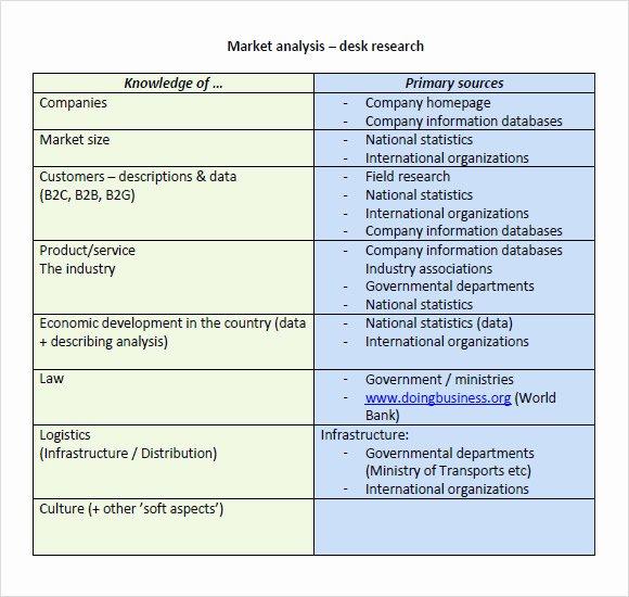 Comparative Market Analysis Template Unique Real Estate Market Analysis Template 7 Free Samples