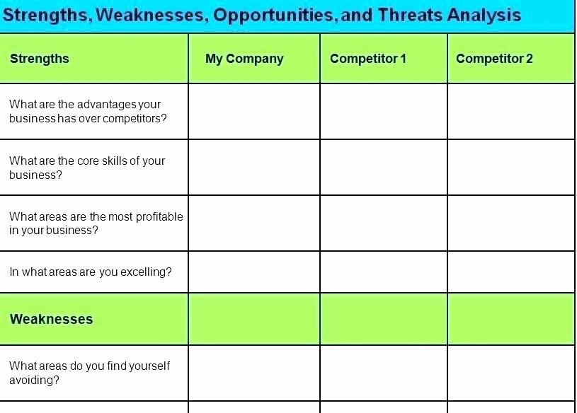 Competitive Analysis Template Excel Fresh Petitor Swot Analysis Template Petitive Excel