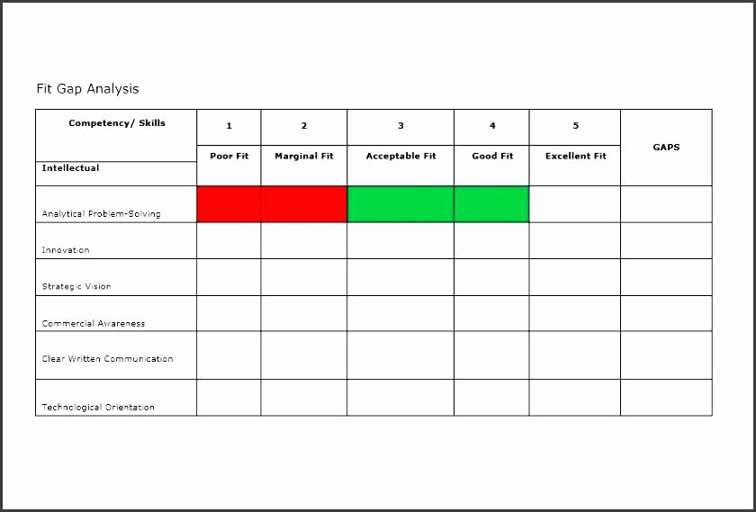 Competitive Analysis Template Excel Inspirational Two by Matrix Magic Quadrant and Axis Petitor