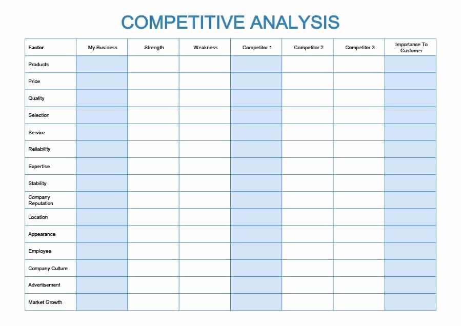 Competitive Analysis Template Excel New Petitive Analysis Templates 40 Great Examples [excel