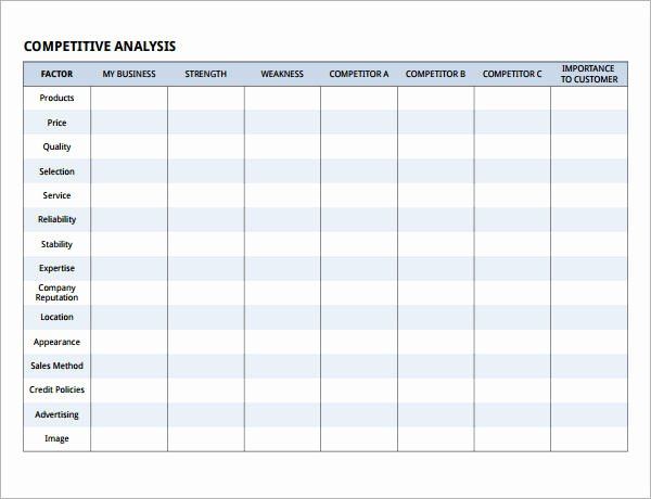 Competitive Analysis Template Excel Unique 20 Sample Petitive Analysis Templates Pdf Word