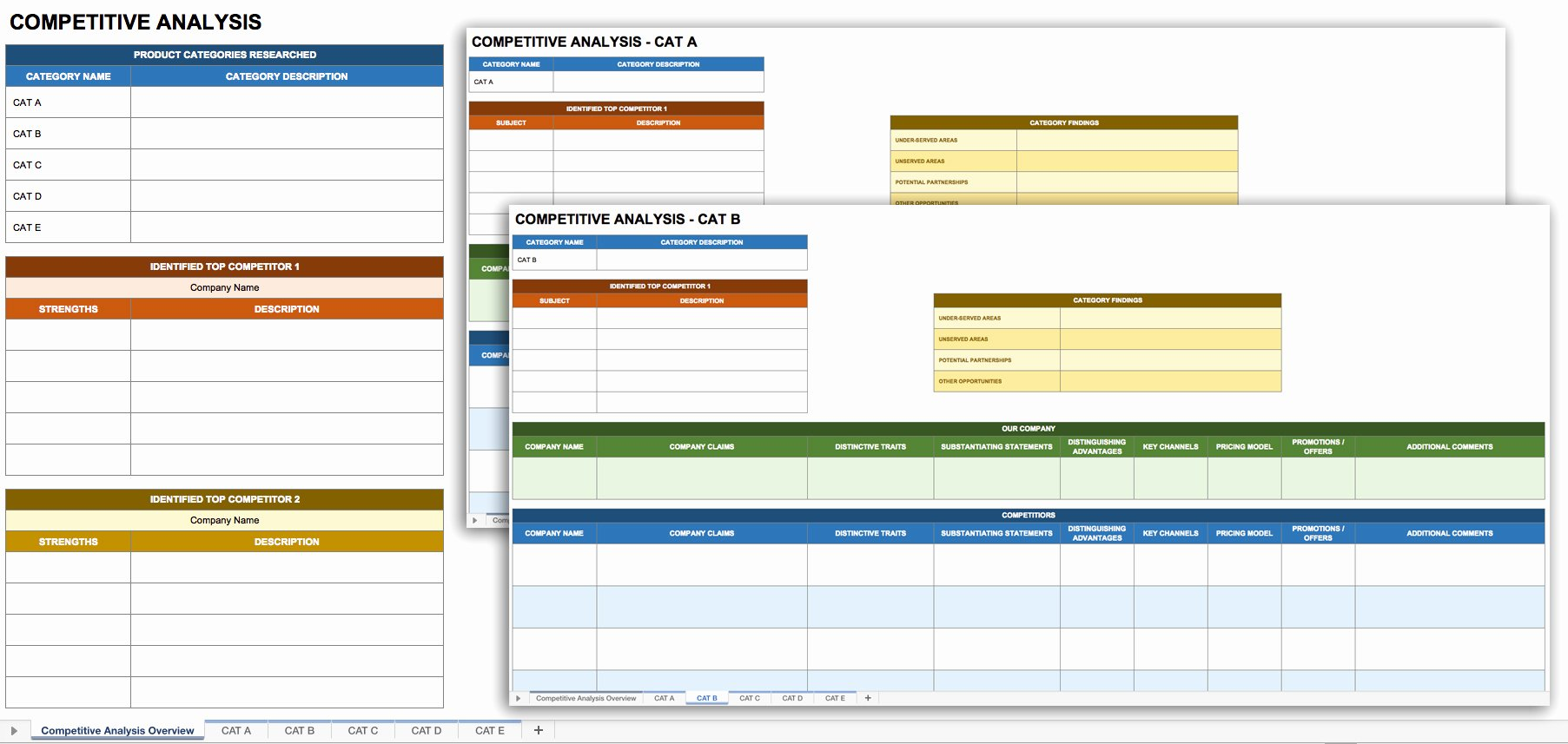 Competitor Analysis Template Excel Beautiful Free Marketing Plan Templates for Excel Smartsheet
