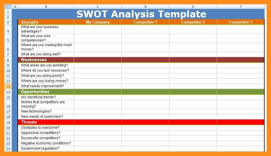 Competitor Analysis Template Excel Best Of 10 11 Petitor Analysis Template Xls