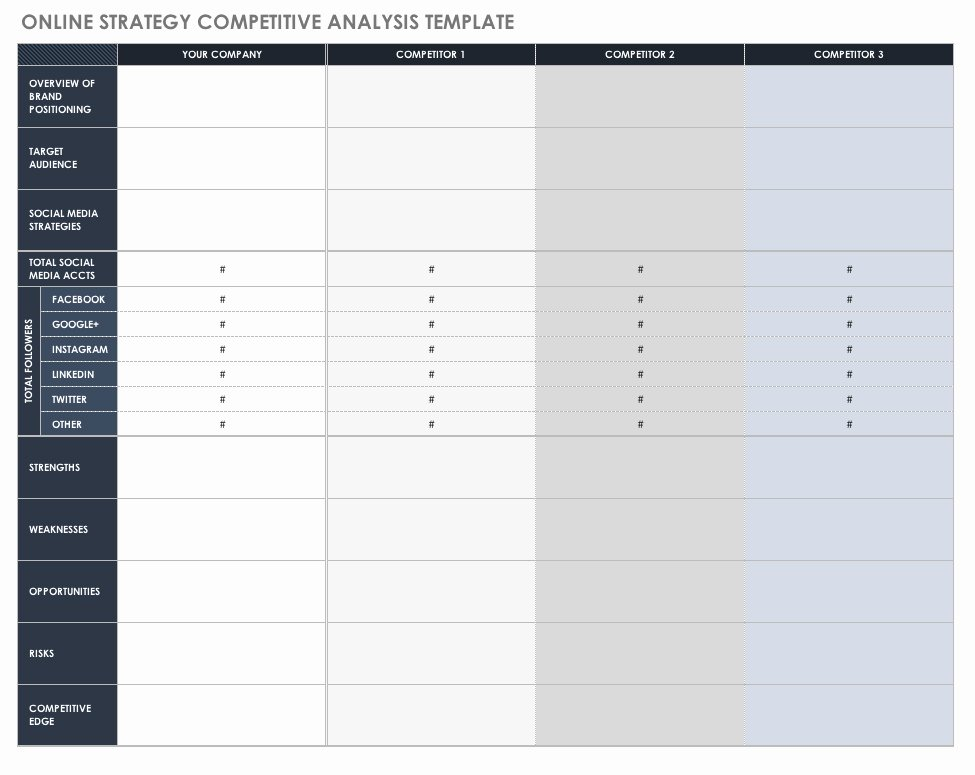 Competitor Analysis Template Excel Best Of Free Petitive Analysis Templates
