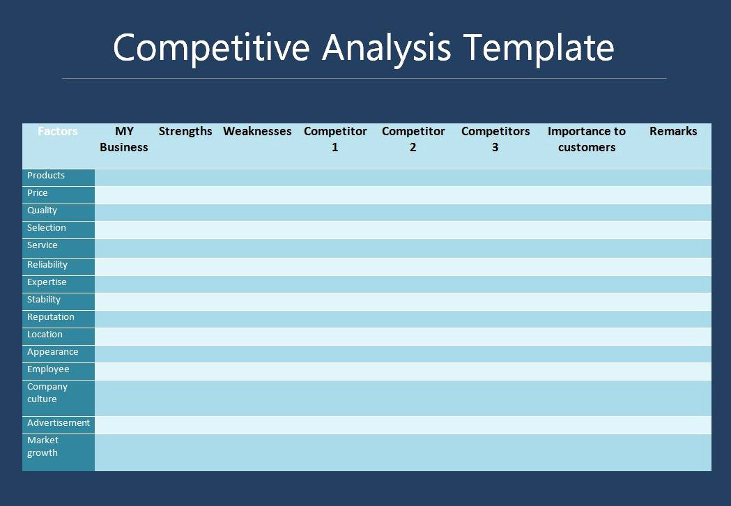 Competitor Analysis Template Excel Best Of Petitive Analysis Template Excel with Example
