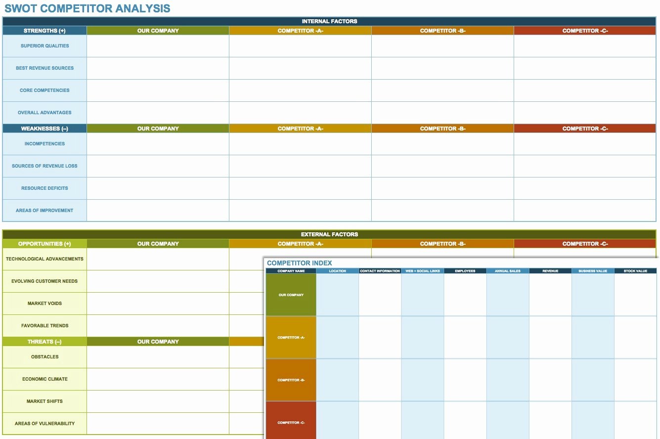 Competitor Analysis Template Excel Fresh 14 Free Swot Analysis Templates Smartsheet