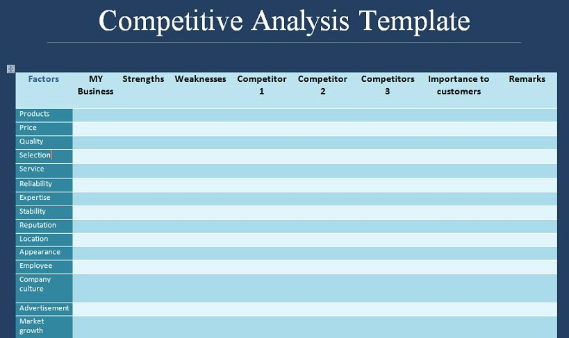 Competitor Analysis Template Excel Unique Get Petitive Analysis Template