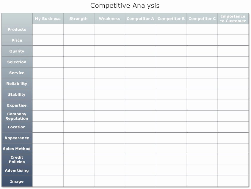 Competitor Analysis Template Excel Unique September 2015