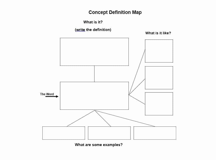 Concept Map Template Nursing Inspirational 40 Concept Map Templates [hierarchical Spider Flowchart]