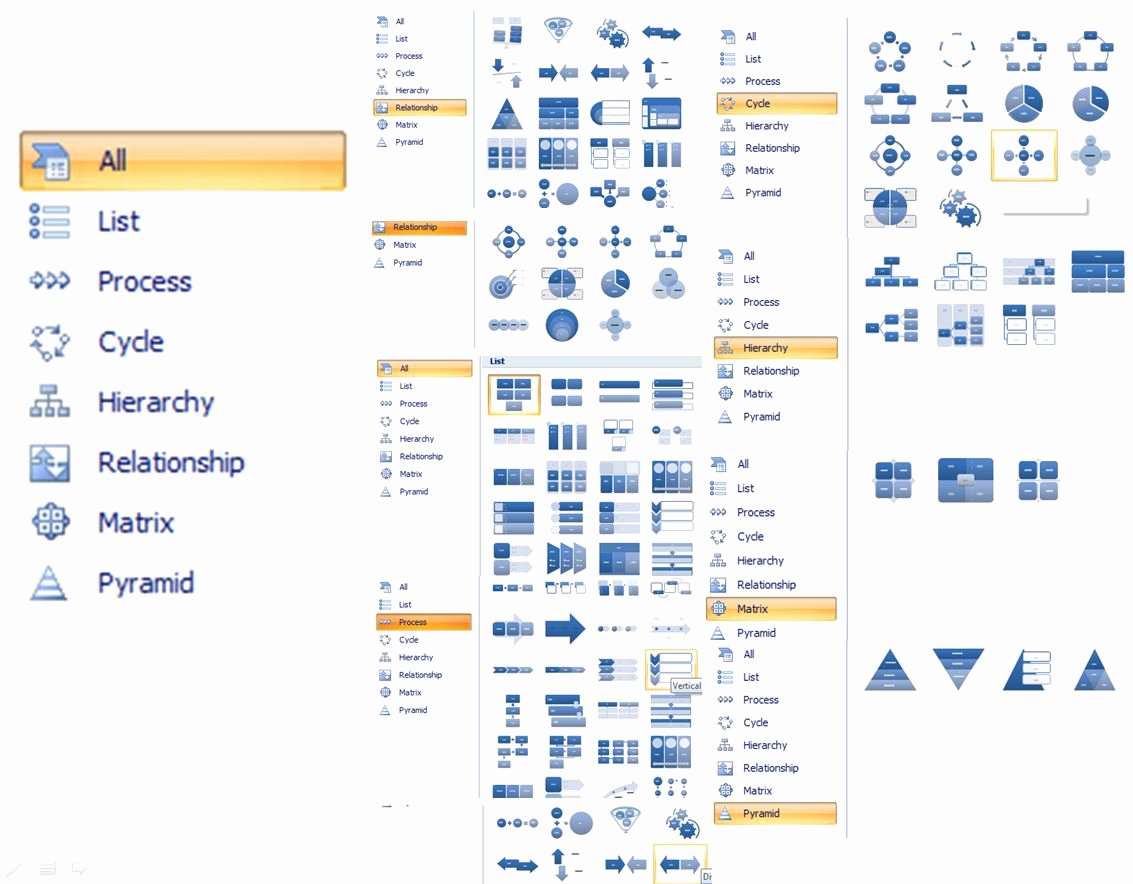 Concept Map Template Powerpoint New Edvibes Concept Mapping with Powerpoint