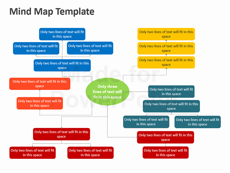 Concept Map Template Powerpoint New Mind Map Template Editable Powerpoint Templatae