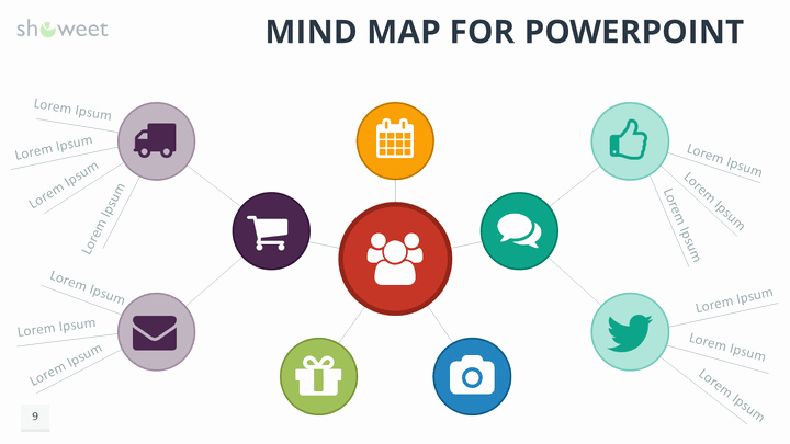 Concept Map Template Powerpoint New Mind Map Templates for Powerpoint