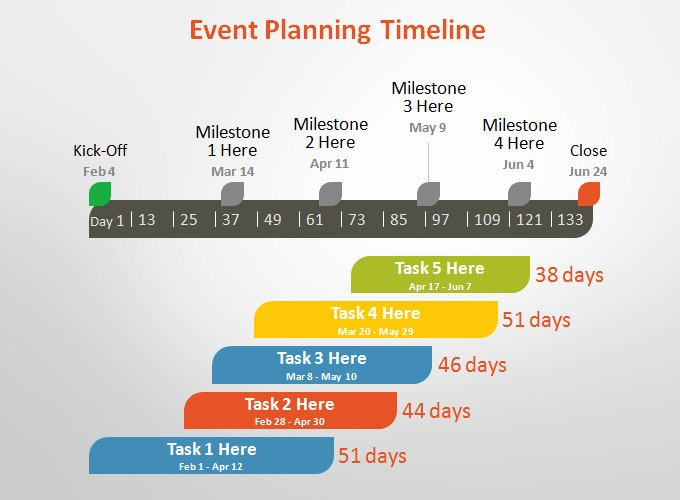Conference Planning Timeline Template Best Of 5 event Timeline Templates Free Word Pdf Ppt format
