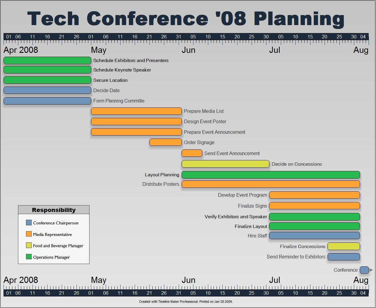 Conference Planning Timeline Template Best Of Timeline Maker Professional Sample Charts