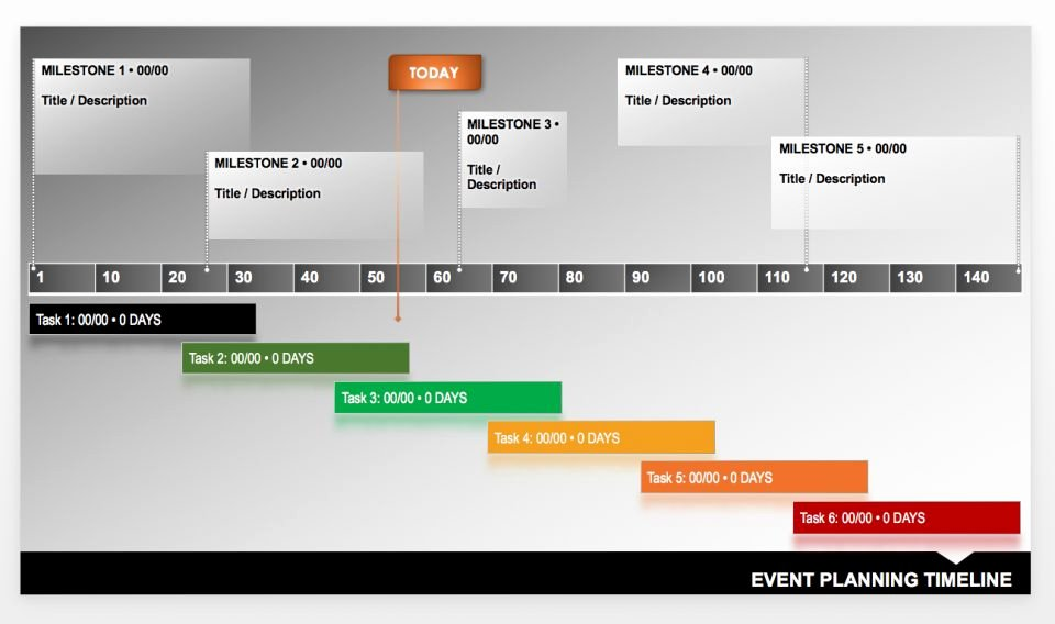 Conference Planning Timeline Template Elegant Free Blank Timeline Templates