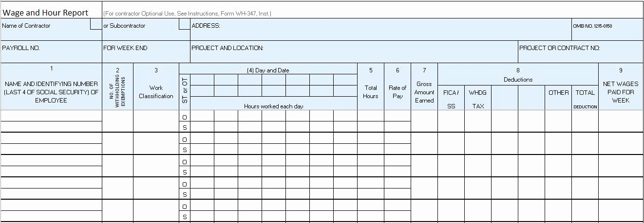 Construction Project Closeout Template Unique Free Construction Project Management Templates In Excel