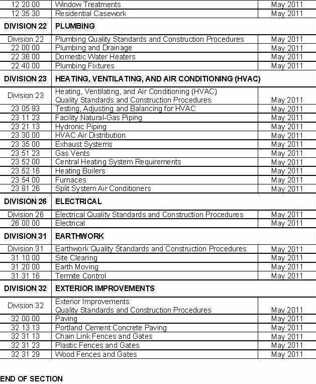 Construction Spec Sheet Template Elegant Building Specification Template Doc Network Documentation