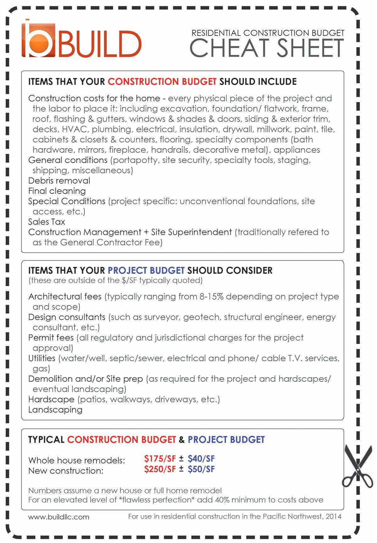 Construction Spec Sheet Template New Residential Construction Specification Sheet