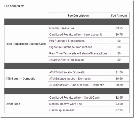 Consultant Fee Schedule Template Elegant Sample Fee Schedule Template