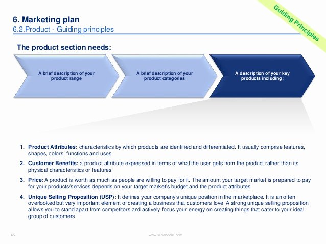 Consulting Business Plan Template Best Of Business Plan Template Created by former Deloitte