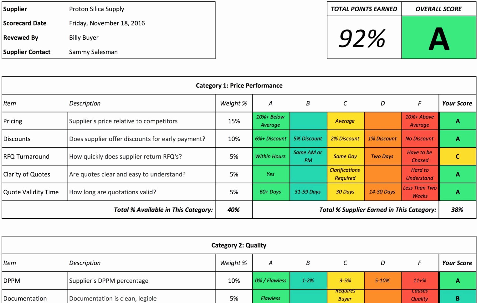 Contract Management Template Excel Best Of Contract Management Spreadsheet Spreadsheet softwar