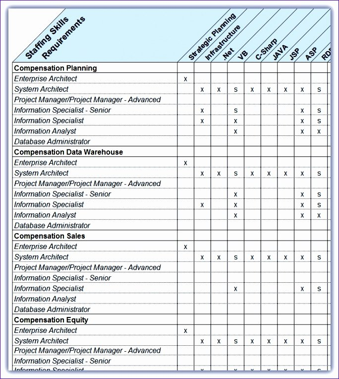 Control Chart Excel Template Best Of 7 Control Chart Excel Template Exceltemplates