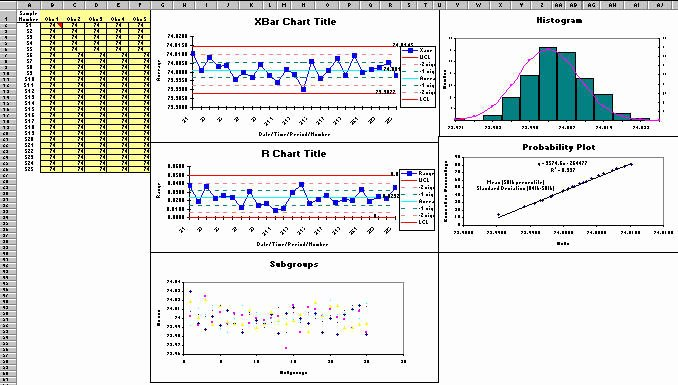 Control Chart Excel Template Fresh Automatic Control Charts with Excel Templates