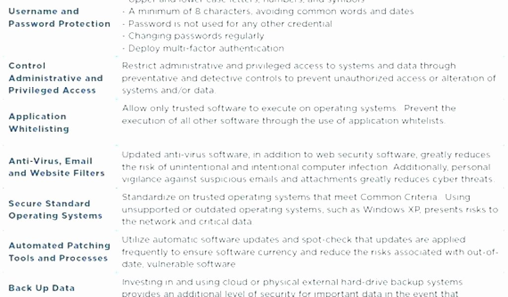 Corporate Security Policy Template Best Of Physical Security Policy Template Physical Security Policy