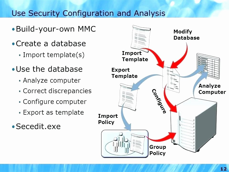 Corporate Security Policy Template Elegant Pany Security Policy Template It Policies Pany It