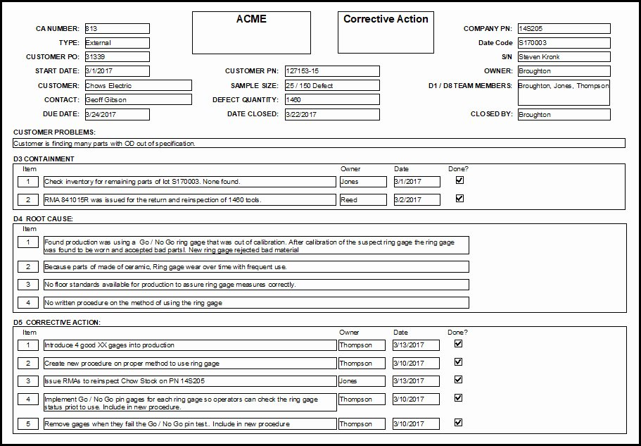 Corrective Action form Template Beautiful Corrective Action forms Implementation and Measurement Tips