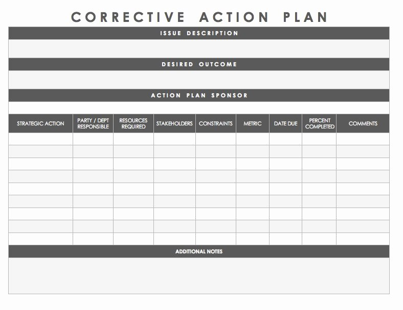 Corrective Action Plan Template Inspirational Free Action Plan Templates Smartsheet