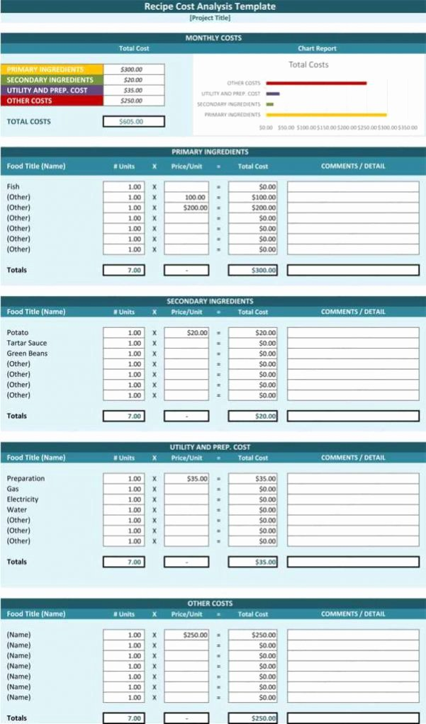 Cost Analysis Excel Template Beautiful Cost Analysis Spreadsheet Template Cost Analysis