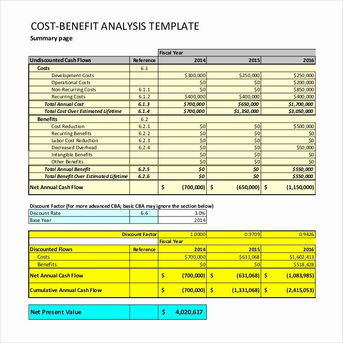 Cost Analysis Excel Template Beautiful Cost Benefit Analysis Template 11 Free Pdf Word
