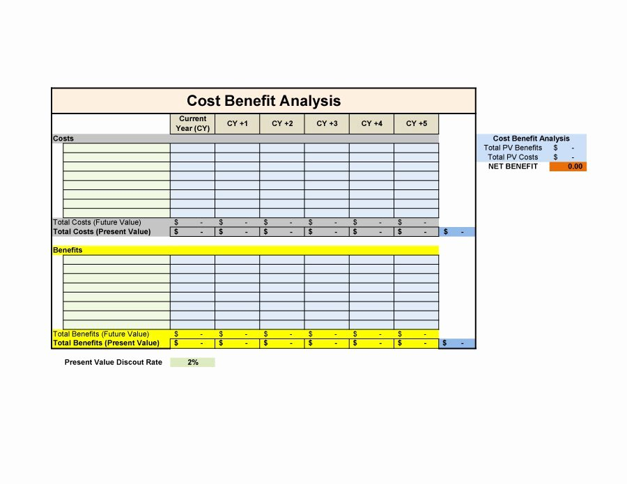 Cost Analysis Excel Template Best Of Cost Benefit Analysis Template Excel