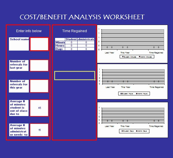 Cost Analysis Template Excel Best Of 18 Cost Benefit Analysis Templates