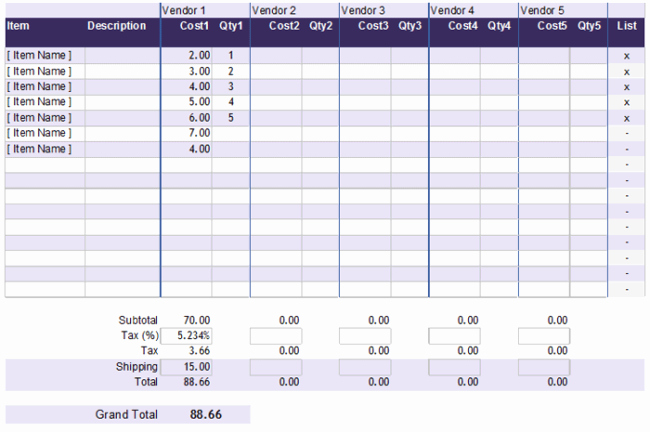 Cost Analysis Template Excel Inspirational 5 Cost Analysis Templates and Examples for Word Excel