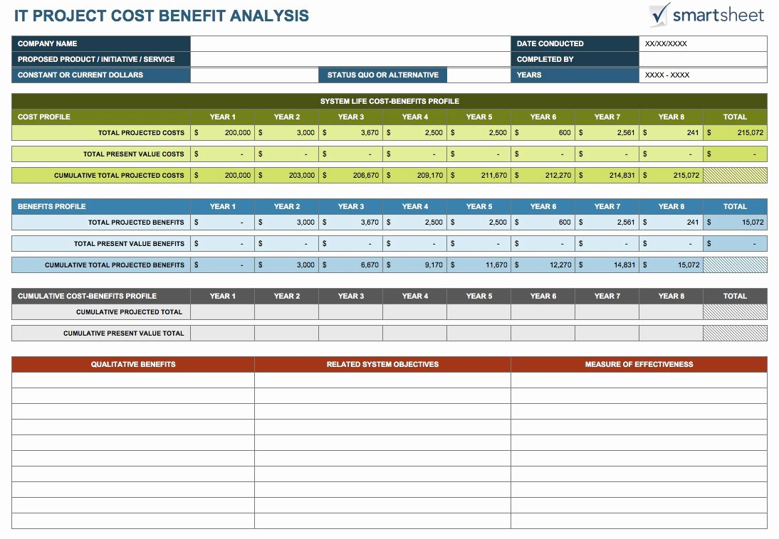 Cost Analysis Template Excel Inspirational Free Cost Benefit Analysis Templates Smartsheet