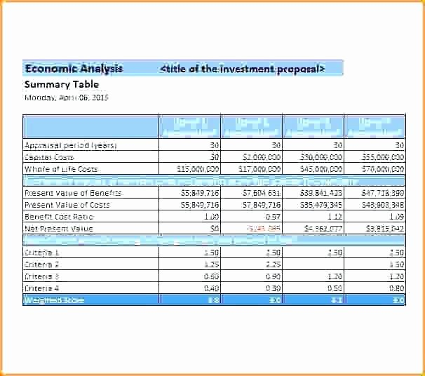 Cost Analysis Template Excel New Cost Benefit Analysis Template for Simple Job Costing
