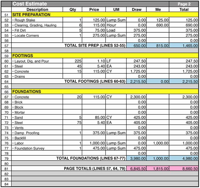 Cost Estimate Template Excel Best Of Home Construction Cost Estimate Sheet