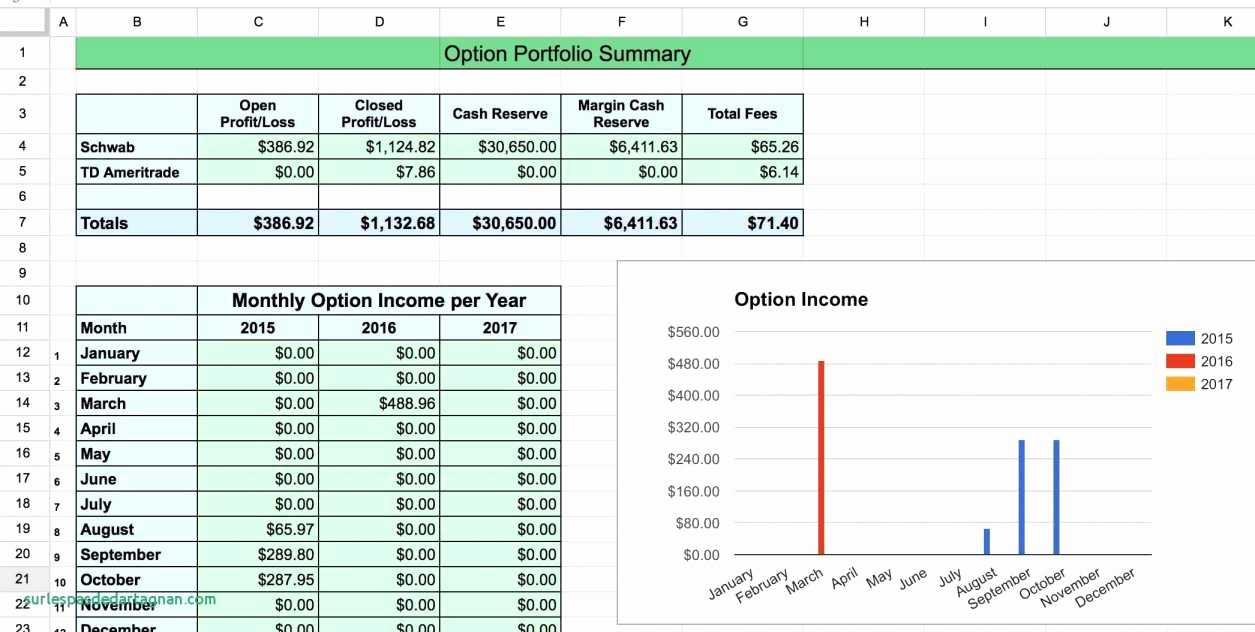Cost Estimate Template Excel Unique House Cost Estimator Spreadsheet